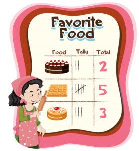 menambah nafsu makan dengan makanan favorit